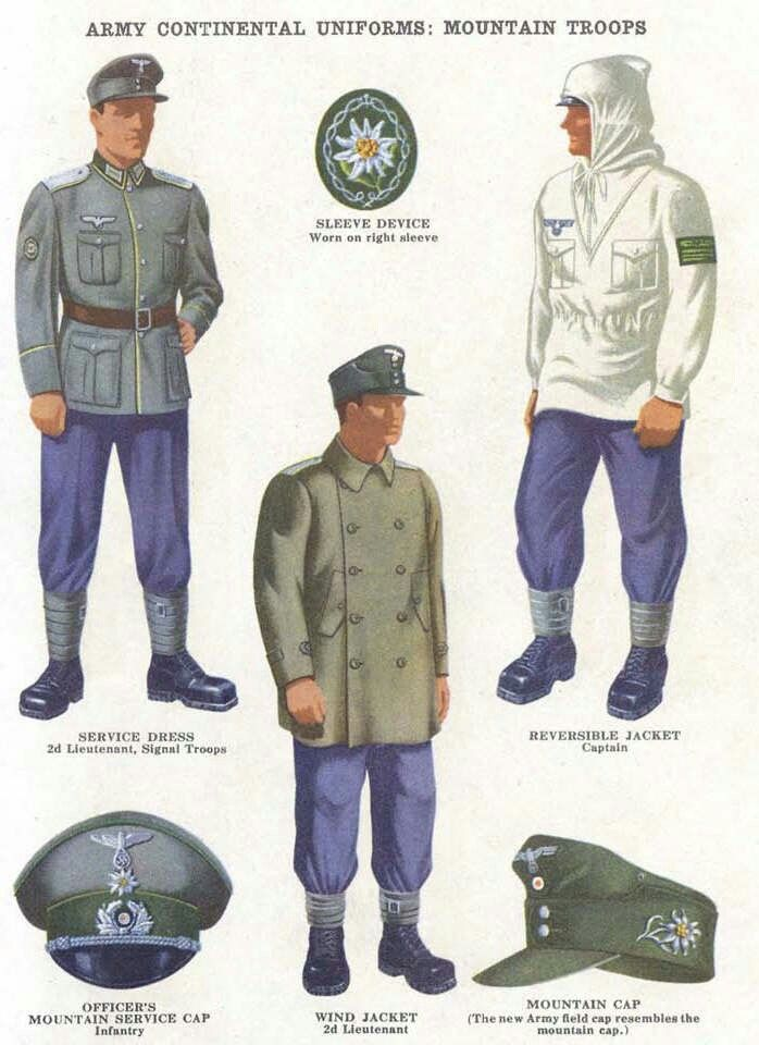 army leadership manuals from world war 2